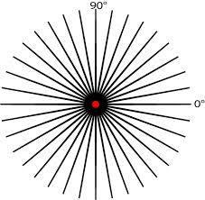 Коррекция астигматизма торическими линзами